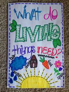 Living and Non-Living Things Anchor Chart