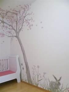 Kinderzimmer Rosa Grau : m dchenzimmer wandgestaltung ~ Orissabook.com Haus und Dekorationen