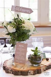 Nom De Table Mariage Champetre : nom de table panneau voyage directionnel et menu fond kraft pour mariage champetre avec clin d ~ Melissatoandfro.com Idées de Décoration