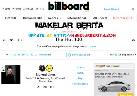 Download Mp3 Barat Gratis Terbaru 2011 Download Mp3 Barat