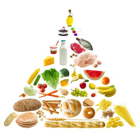 application balance de cuisine mediterranean diet