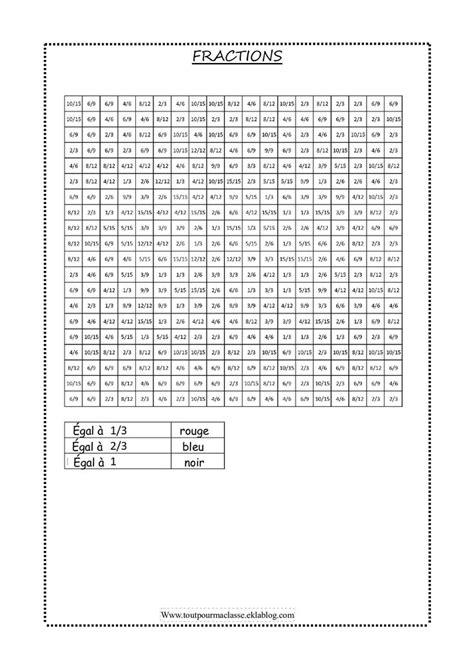 images  maths cm  pinterest tables