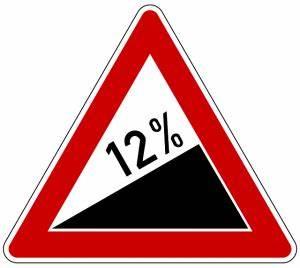 Prozent Steigerung Berechnen : steigung rechner ~ Themetempest.com Abrechnung