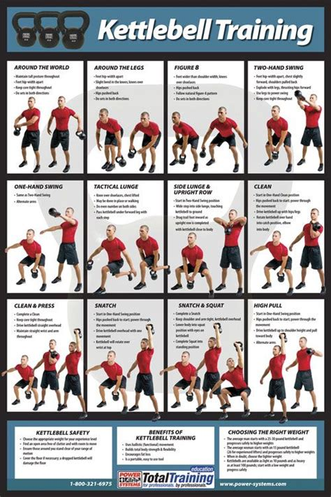 kettlebell workouts workout exercises kettle bell body training kettlebells ball cardio abs swings