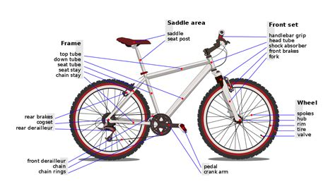 List Bicycle Parts Wikipedia