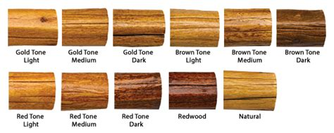 transformation log timber stain sashco log products