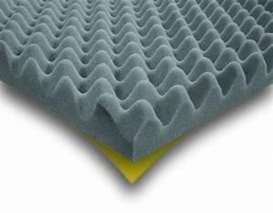 Mousse Isolation Acoustique : mousse isolation acoustique ~ Melissatoandfro.com Idées de Décoration