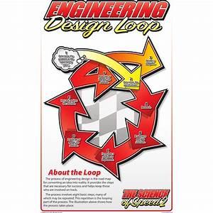 Science Of Speed 2  U2013 Design Loop Poster  W41686