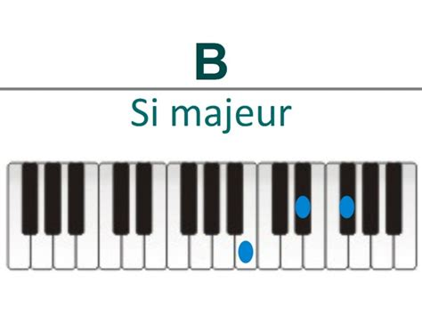 si鑒e de piano accords piano si b