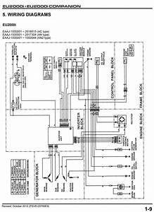 Honda Generator Wiring Diagram
