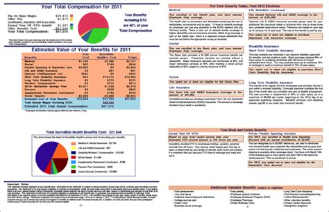 employee benefits package template best photos of total compensation summary template total 21488