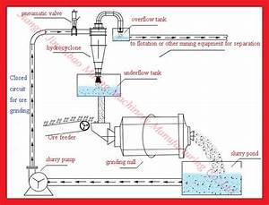 Fx500 Water Treatment Machine Cyclone Separator Price