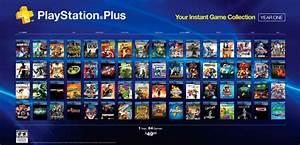 Ps4 Spiele Kaufen Auf Rechnung : wie aktiviert man einen ps4 ps3 cd key ~ Themetempest.com Abrechnung