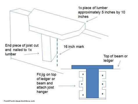 Deck Joist Hanger Jig by Porch Flooring Porch Decking Materials Building A Porch