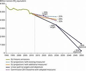 #Online Cheap Custom Essay - global energy crisis ...