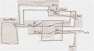 Berger U0026 39 S Fermenting Barrels  Instructions On Adding A Foot
