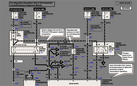 99 Ford F 350 Wiring Diagram by 1999 Ford F350 Where Can I Get An Ecm Wiring Diagram