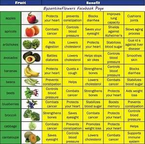 Vitamins Chart Pdf | www.pixshark.com - Images Galleries ...