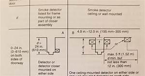 Smoke Detector Placement For Magnetic Door Holders