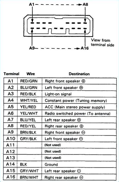 Integra Radio Wiring Harness Diagram Color Code