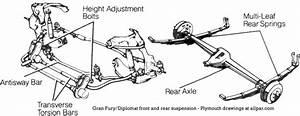 dodge torsion bar suspension imageresizertoolcom With diagram furthermore tow bar wiring diagram likewise opel zafira wiring