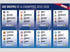 Sorteo de grupos de Champions!