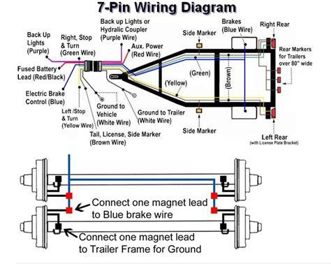 Trailer Plug Wiring Diagram Pin Flat