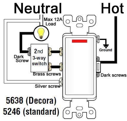 pin  gene haynes  diy water heater light switch
