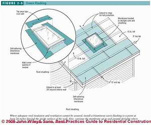 Skylight Leaks  How To Diagnose  U0026 Repair Or Prevent