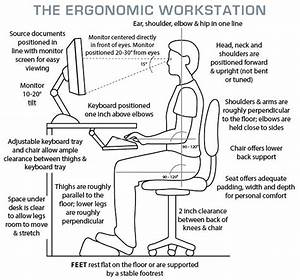 Desk Ergonomics Office Ergonomics Checklist Osha  U2013 Olifesaver Com