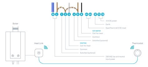 nest thermostat 3rd generation wiring diagram free