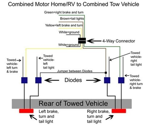 What The Correct Diode Kit Flat Tow Gmc