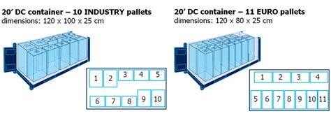 si鑒e lcl servicii grupaj containerizat lcl