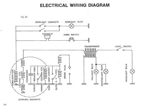 peugeot 207 headlight wiring diagram wiring diagrams