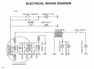 Diagram  Motor Wiring Diagrams Wiring Diagram Full