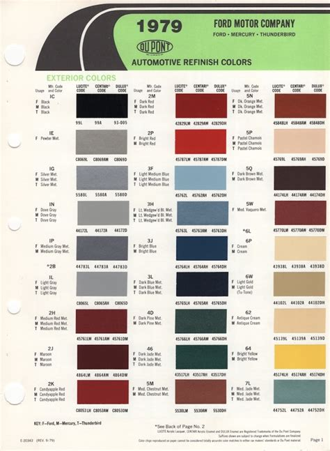 1979 ford paint codes