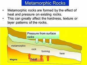 How Is A Metamorphic Rock Formed