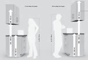 standard kitchen island height standard counter height for kitchen furniture efficiency traba homes