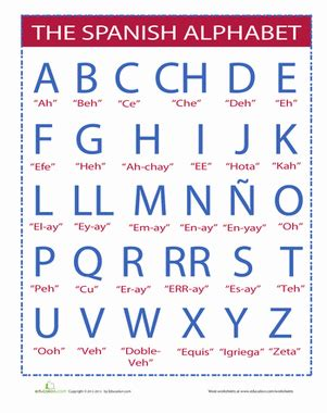 how do you say letter in spanish alphabet worksheet education 22146 | spanish alphabet fourth grade