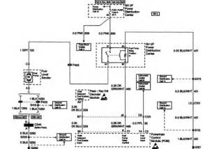 similiar buick lesabre fuse diagram keywords 1997 buick lesabre fuse box diagram fuse diagram autos weblog