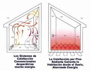CALEFACCION HIDRONICA CALEFACCION POR PISO RADIANTE