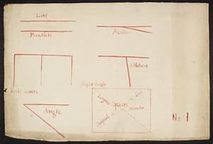 U2018lecture Diagram  The Nature Of Lines  Parallels  Right