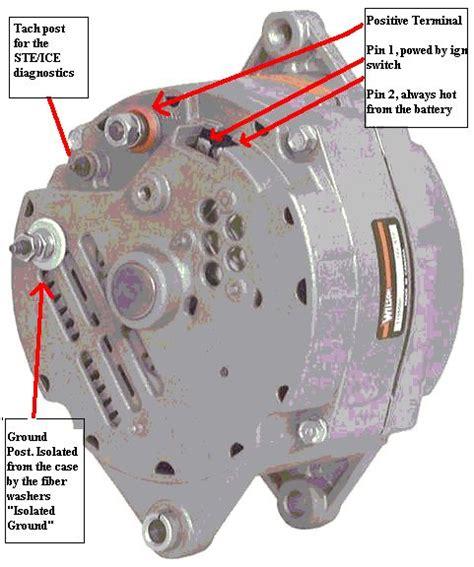 73 Chevy Alternator Wiring by Cucv Alternator Cucv M1008 K30 73 87 Square