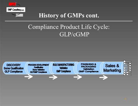 Cgmp Aspects Of Design Smp