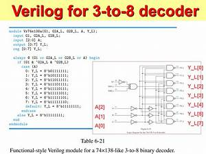 Nr 3416  To 8 Decoder Truth Table Figure 42 A 3to8