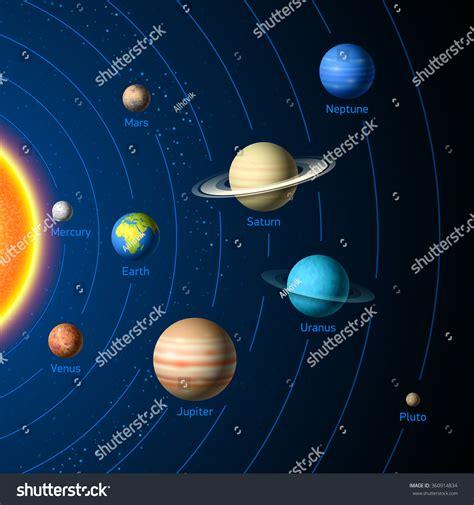 Solar System Planets Vector Stock Vector 360914834 ...