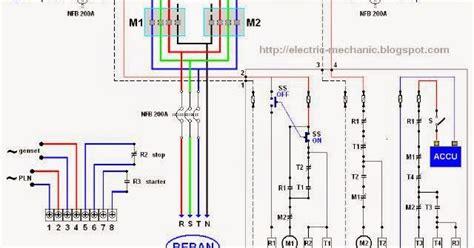 cv petronarwastu membuat panel ats amf
