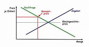 Preisbildung Monopol Berechnen : wie funktionieren markt und marketing eine zusammenfassung zusammenfassung ~ Themetempest.com Abrechnung