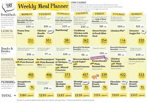 calorie diet meal plan google search  calorie