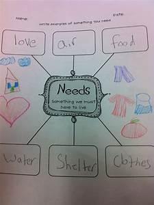 Needs Vs Wants Worksheet Kindergarten. Needs. Best Free ...